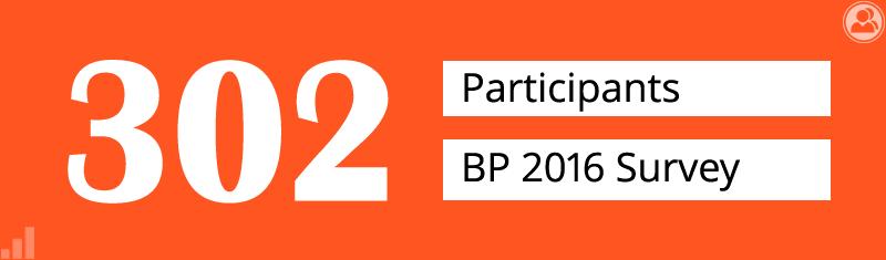 302 Participants for BuddyPress 2016 Survey