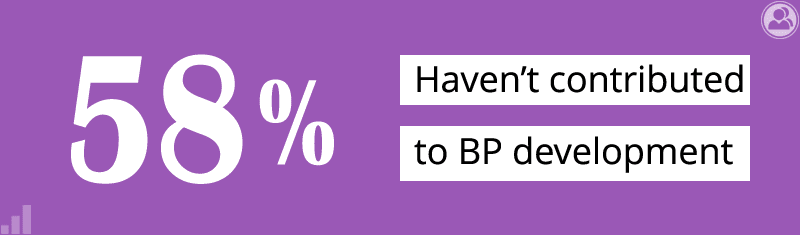58% have not contributed to BP development